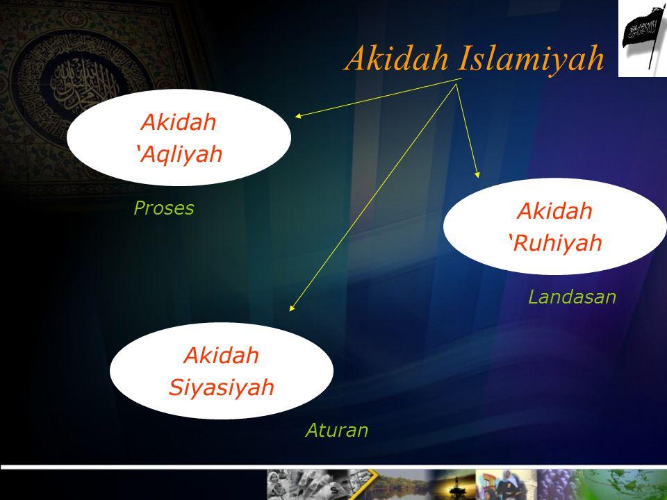 Akidah Islamiyah Akidah 'Aqliyah Akidah 'Ruhiyah Akidah Siyasiyah