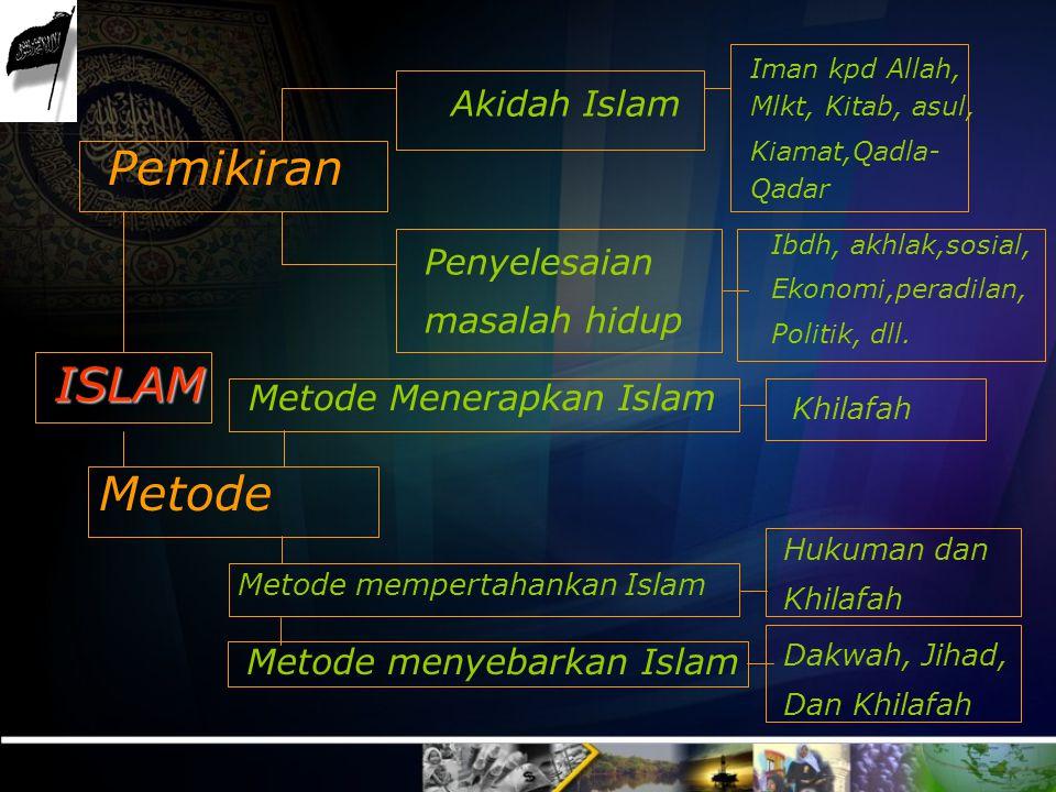 Pemikiran ISLAM Metode Akidah Islam Penyelesaian masalah hidup