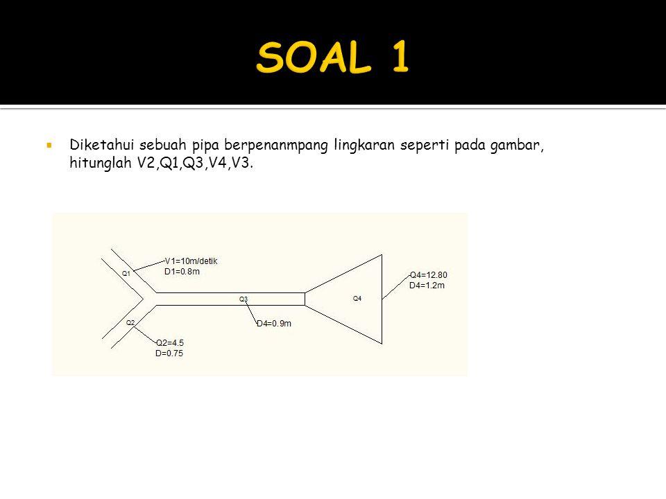 SOAL 1 Diketahui sebuah pipa berpenanmpang lingkaran seperti pada gambar, hitunglah V2,Q1,Q3,V4,V3.
