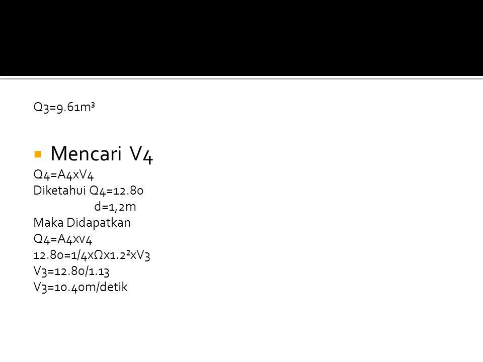 Mencari V4 Q3=9.61m³ Q4=A4xV4 Diketahui Q4=12.80 d=1,2m