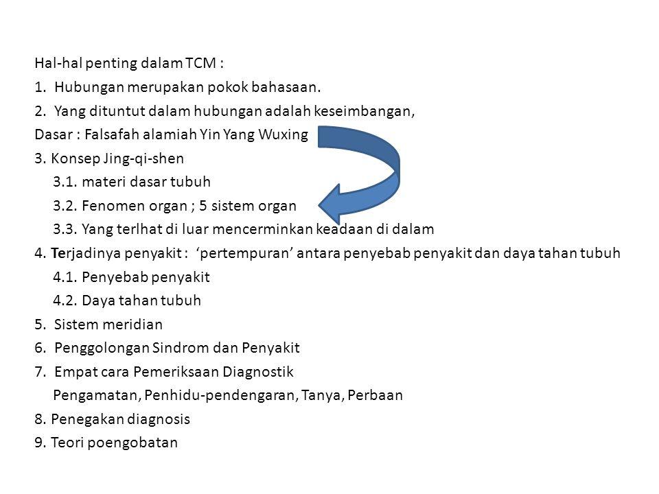 Hal-hal penting dalam TCM : 1. Hubungan merupakan pokok bahasaan. 2