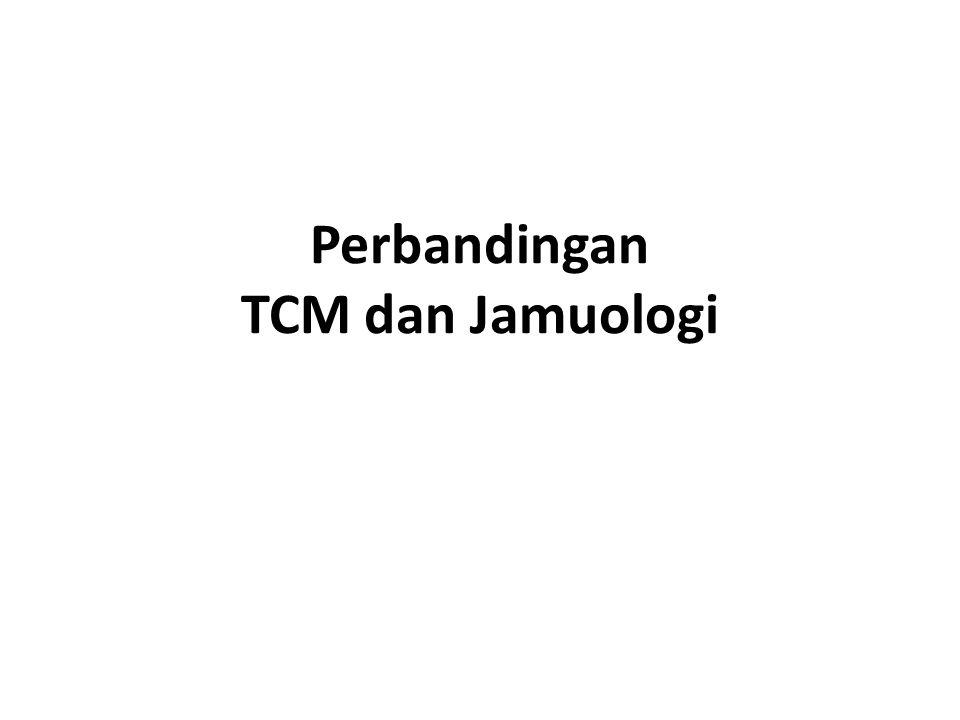 Perbandingan TCM dan Jamuologi
