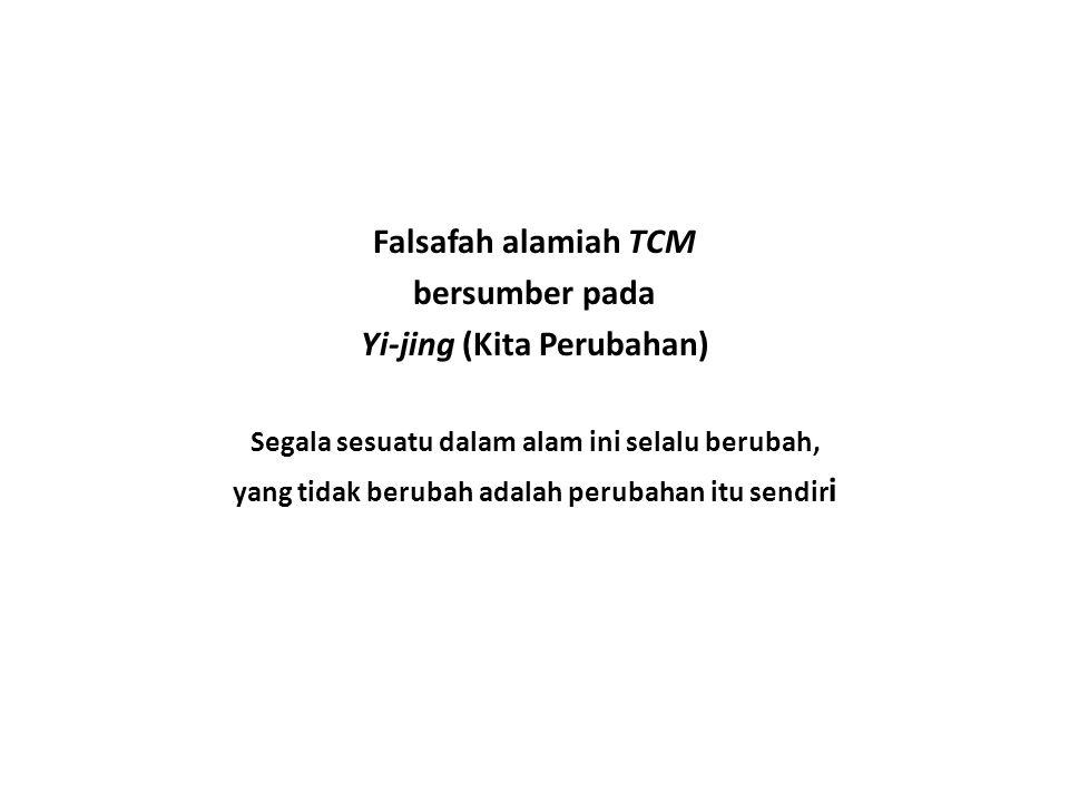 Falsafah alamiah TCM bersumber pada Yi-jing (Kita Perubahan)