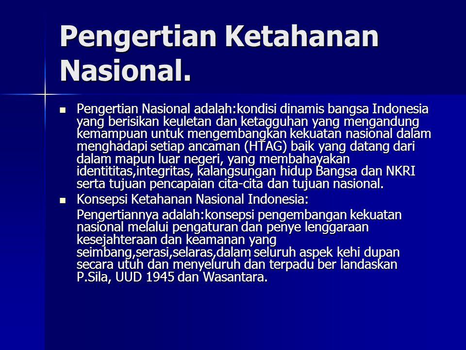 Pengertian Ketahanan Nasional.