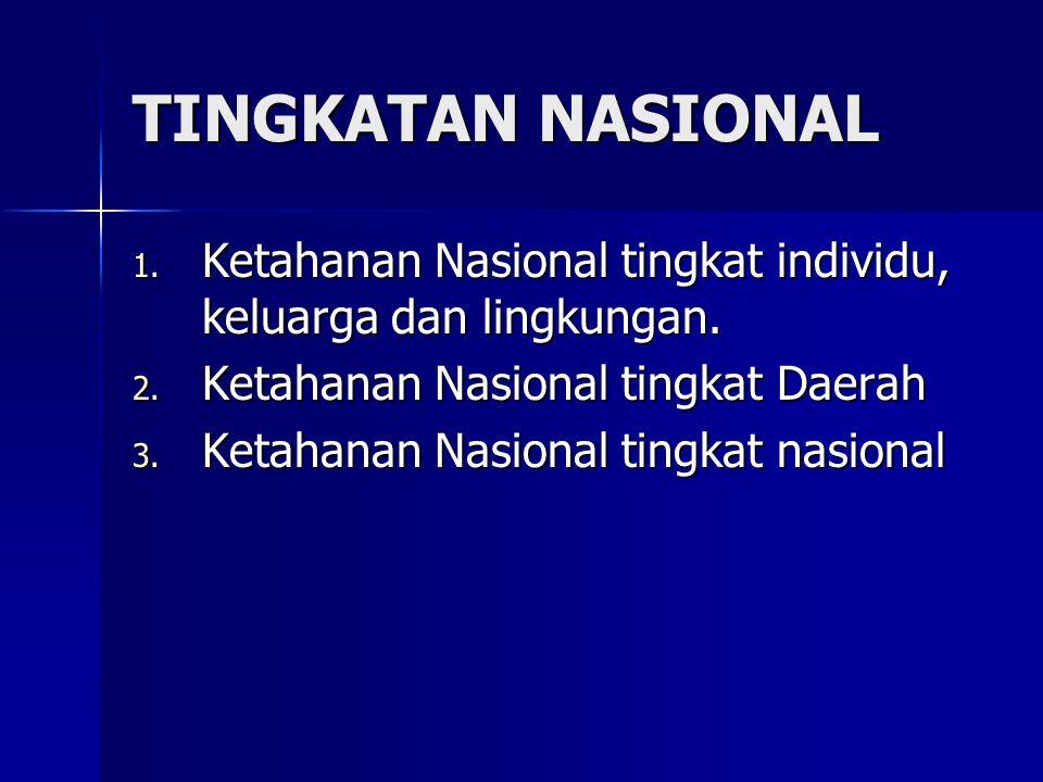 TINGKATAN NASIONAL Ketahanan Nasional tingkat individu, keluarga dan lingkungan. Ketahanan Nasional tingkat Daerah.