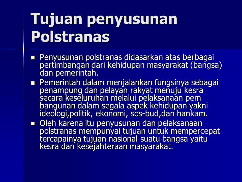 Tujuan penyusunan Polstranas