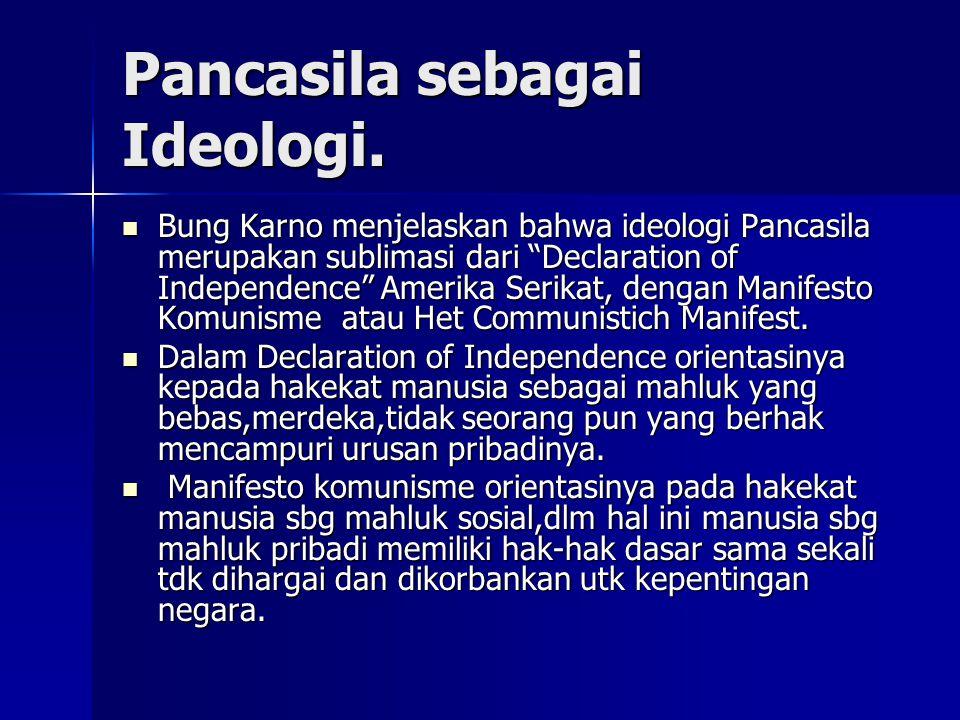 Pancasila sebagai Ideologi.
