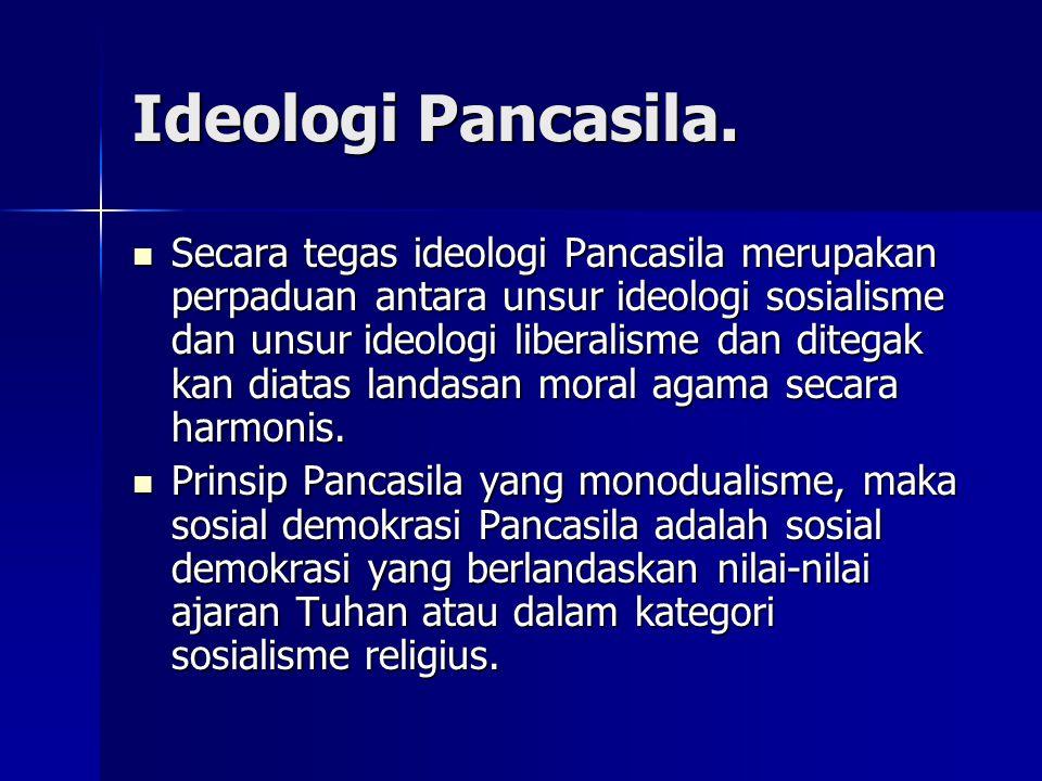 Ideologi Pancasila.