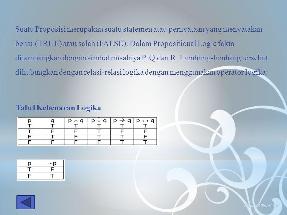 Suatu Proposisi merupakan suatu statemen atau pernyataan yang menyatakan benar (TRUE) atau salah (FALSE). Dalam Propositional Logic fakta dilambangkan dengan simbol misalnya P, Q dan R. Lambang-lambang tersebut dihubungkan dengan relasi-relasi logika dengan menggunakan operator logika: