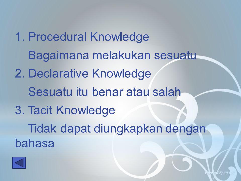 1. Procedural Knowledge Bagaimana melakukan sesuatu 2
