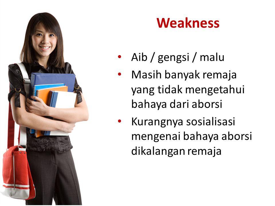 Weakness Aib / gengsi / malu