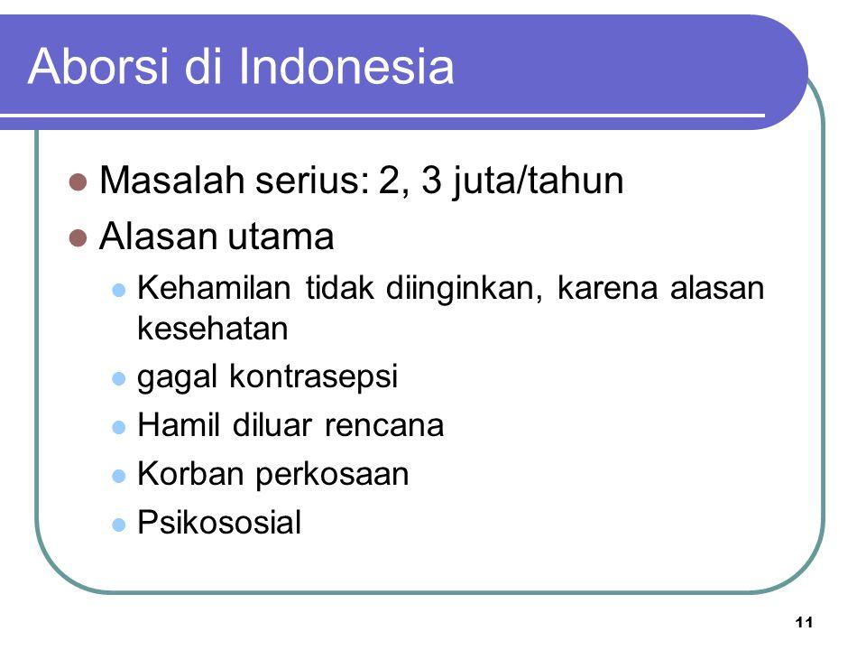 Aborsi di Indonesia Masalah serius: 2, 3 juta/tahun Alasan utama