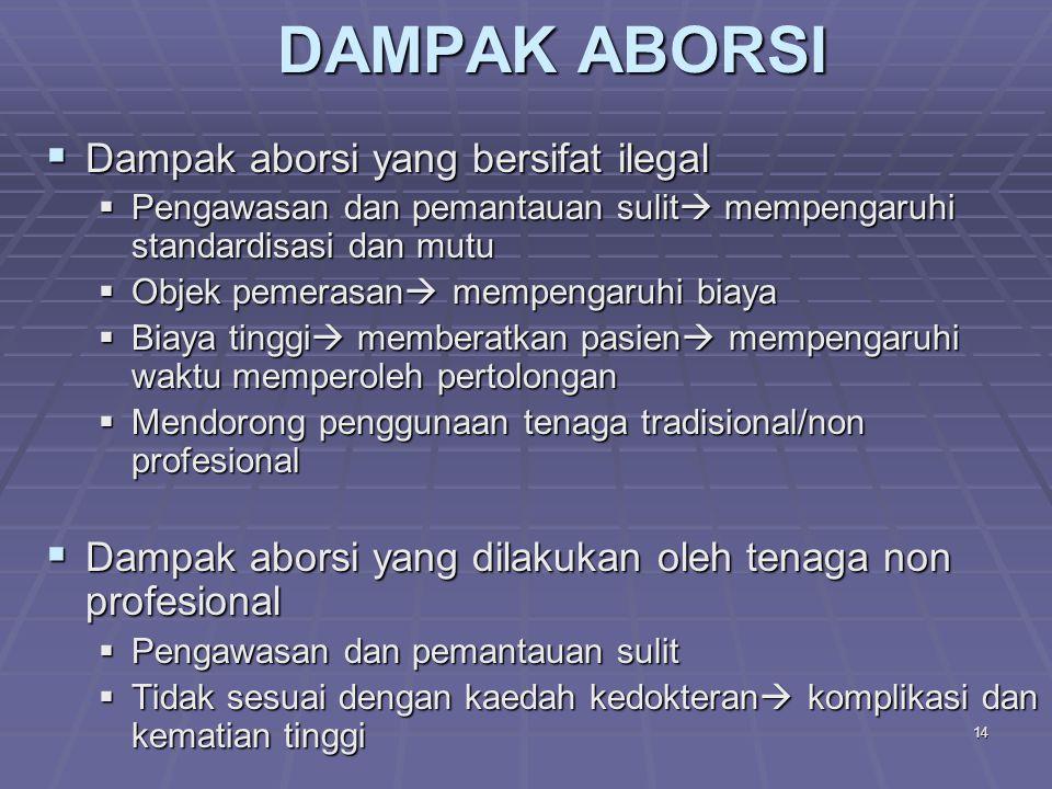 DAMPAK ABORSI Dampak aborsi yang bersifat ilegal