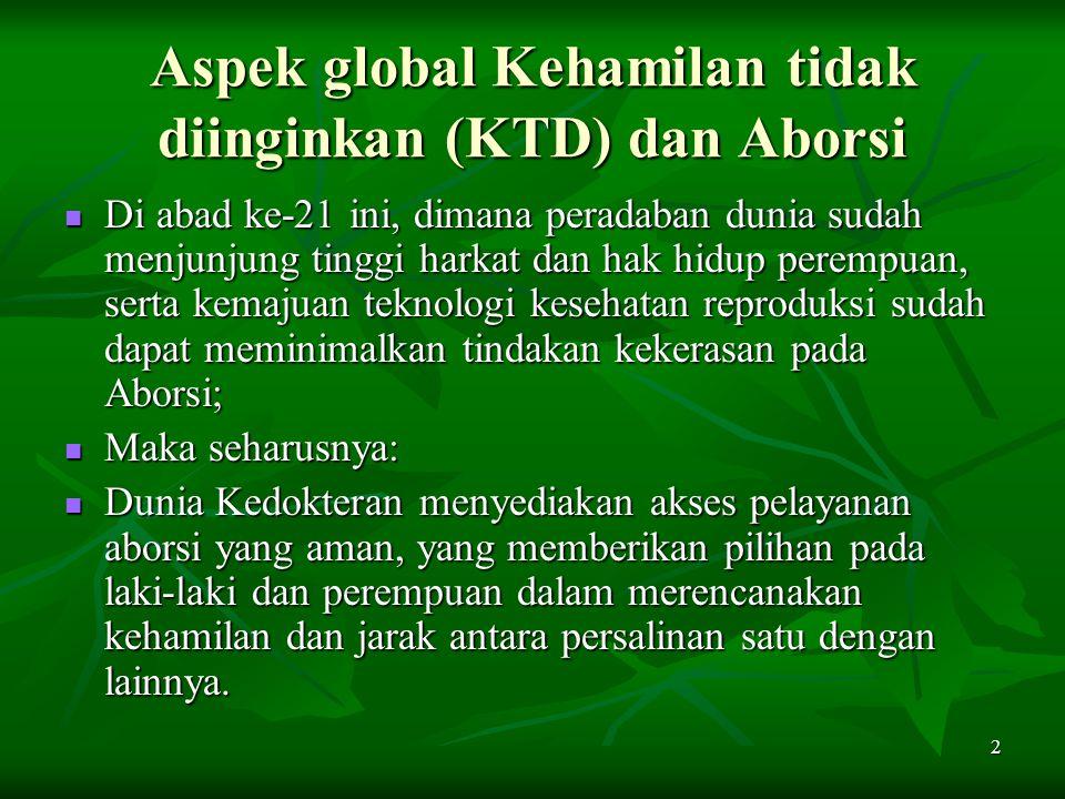 Aspek global Kehamilan tidak diinginkan (KTD) dan Aborsi