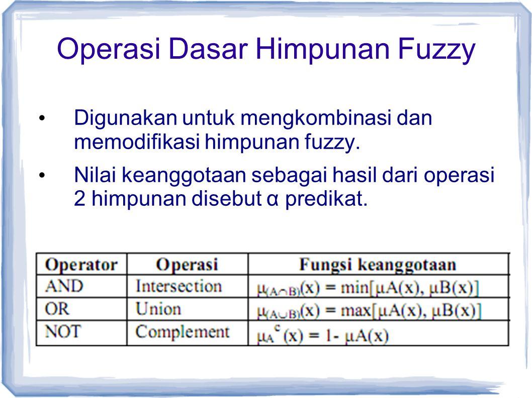 Operasi Dasar Himpunan Fuzzy