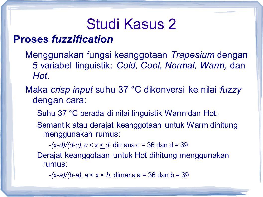 Studi Kasus 2 Proses fuzzification