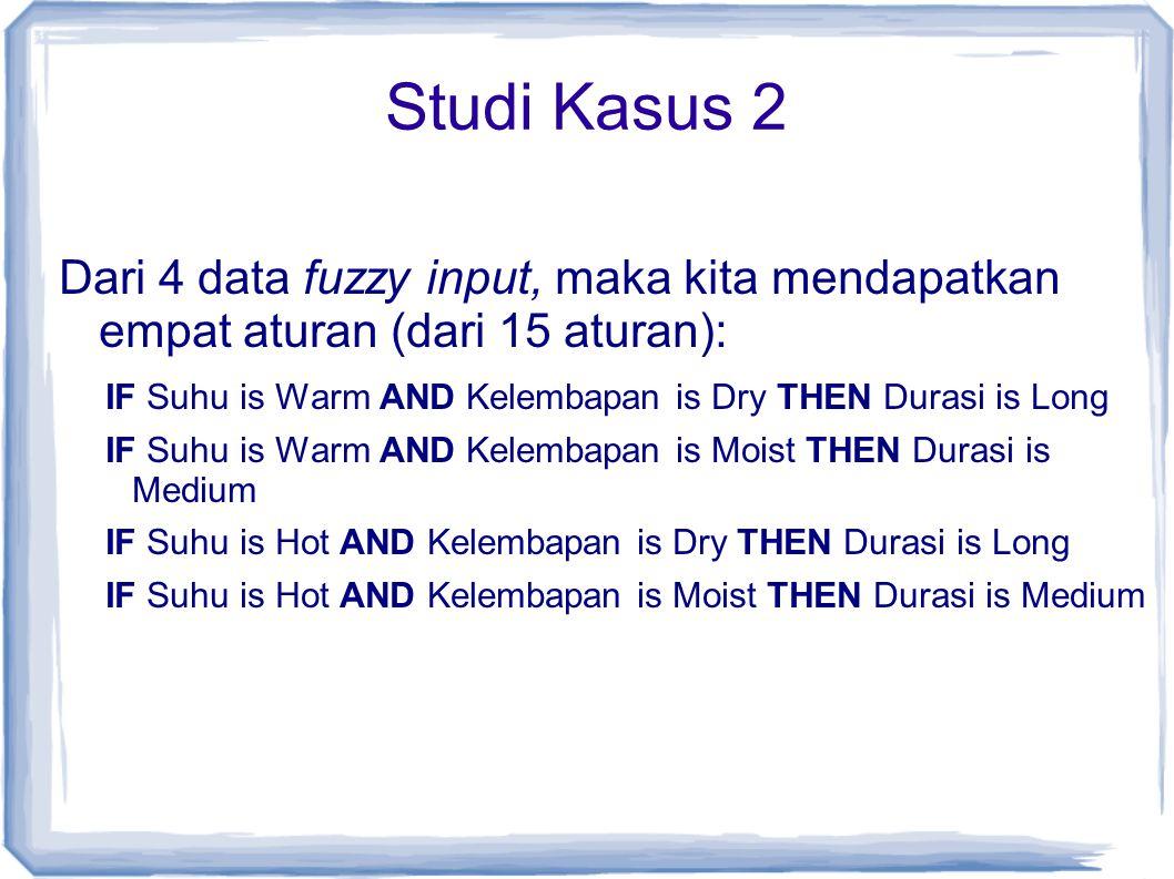 Studi Kasus 2 Dari 4 data fuzzy input, maka kita mendapatkan empat aturan (dari 15 aturan):