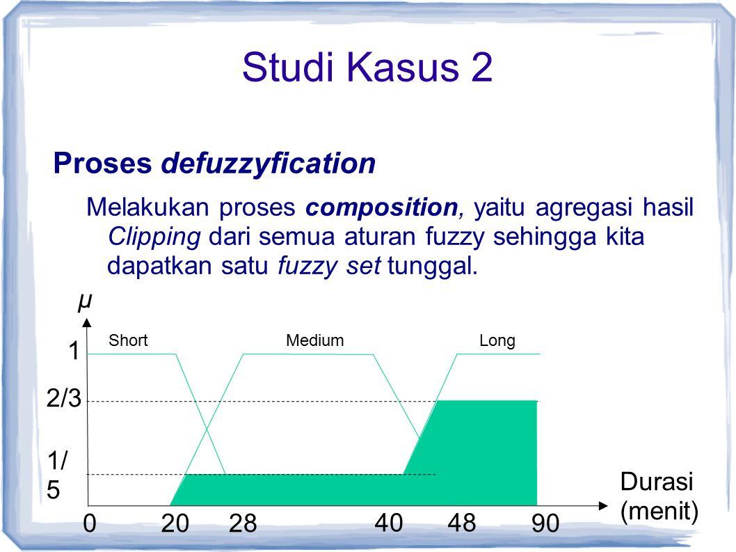 Studi Kasus 2 Proses defuzzyfication