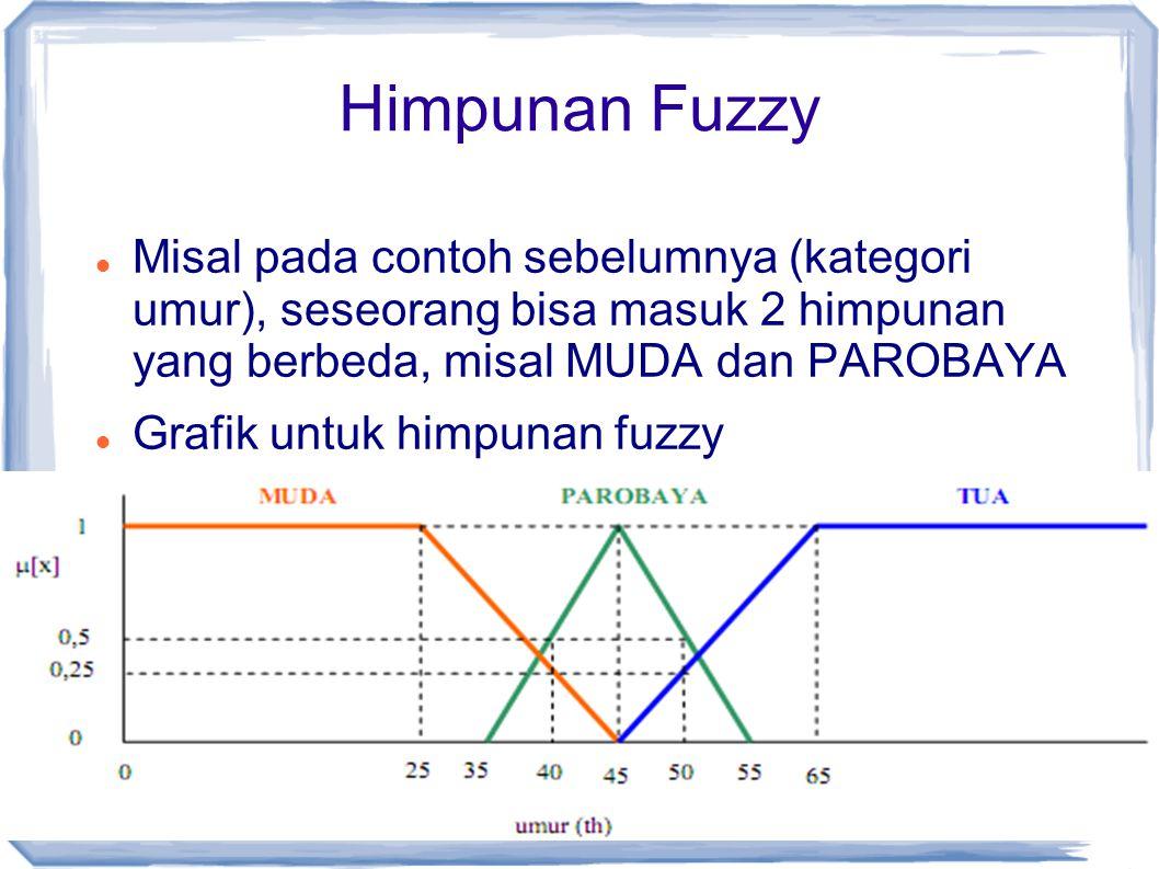 Himpunan Fuzzy Misal pada contoh sebelumnya (kategori umur), seseorang bisa masuk 2 himpunan yang berbeda, misal MUDA dan PAROBAYA.