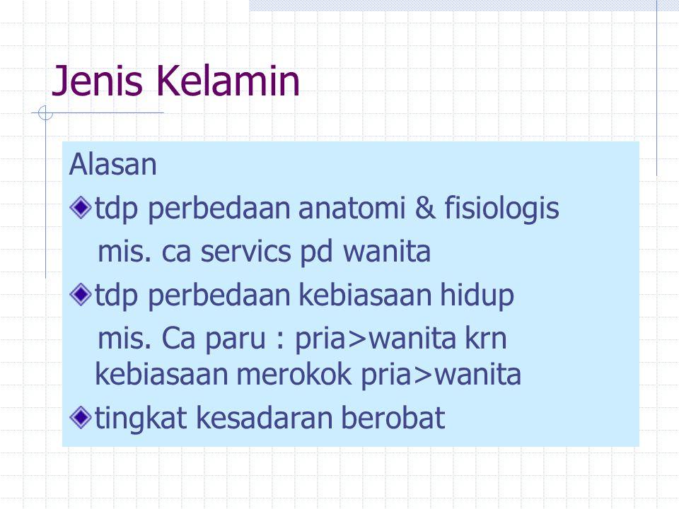 Jenis Kelamin Alasan tdp perbedaan anatomi & fisiologis