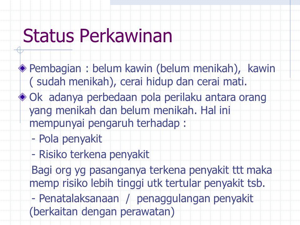 Status Perkawinan Pembagian : belum kawin (belum menikah), kawin ( sudah menikah), cerai hidup dan cerai mati.