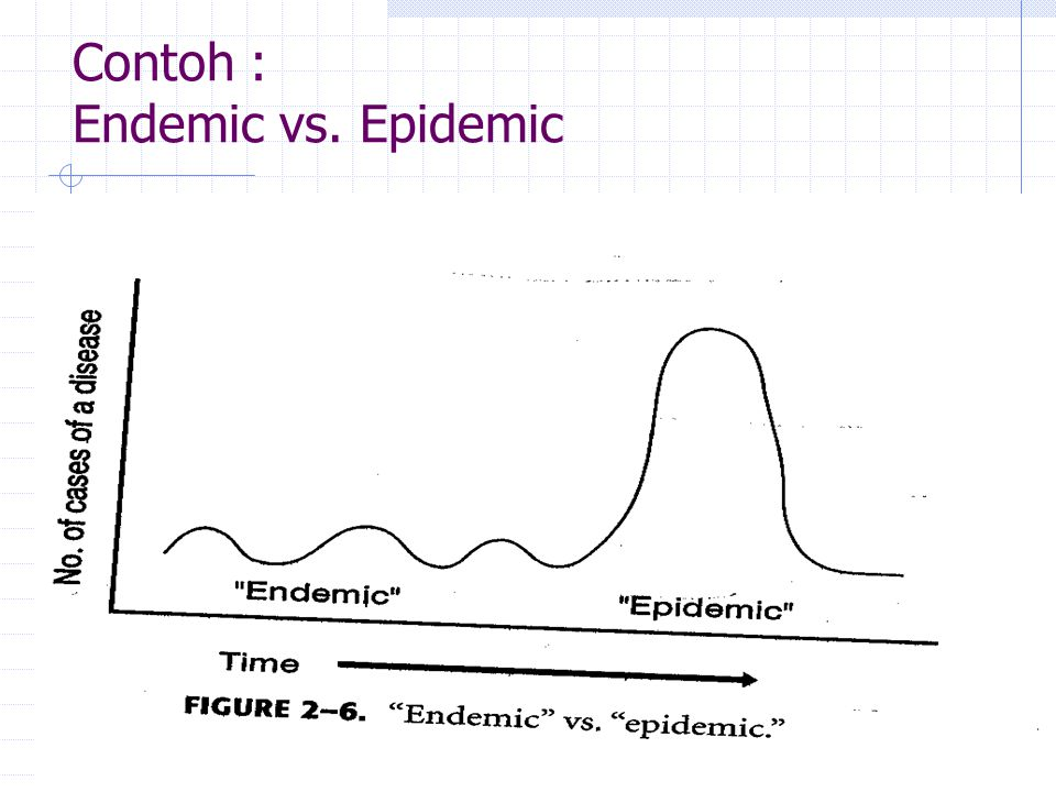 Contoh : Endemic vs. Epidemic