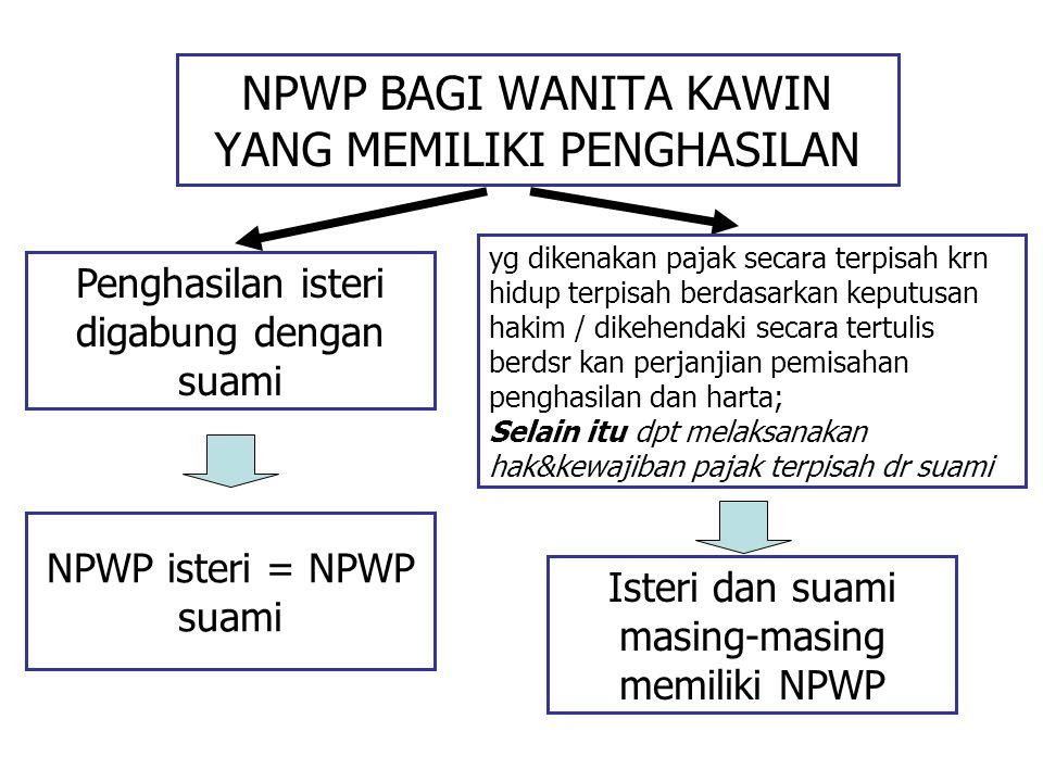 NPWP BAGI WANITA KAWIN YANG MEMILIKI PENGHASILAN