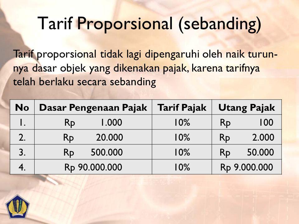 Tarif Proporsional (sebanding)