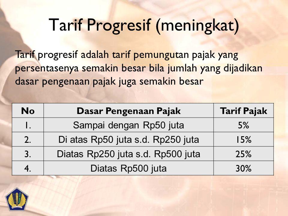 Tarif Progresif (meningkat)