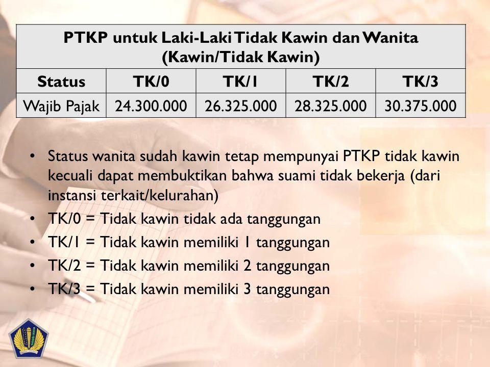 PTKP untuk Laki-Laki Tidak Kawin dan Wanita (Kawin/Tidak Kawin)