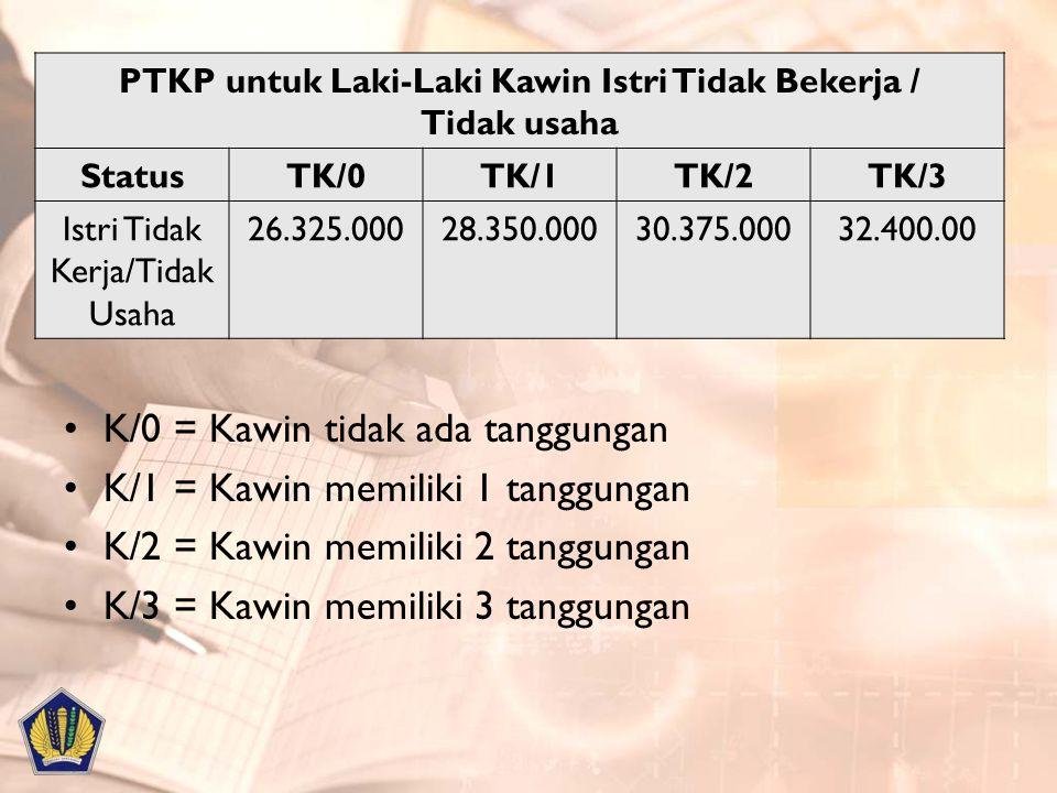 PTKP untuk Laki-Laki Kawin Istri Tidak Bekerja /