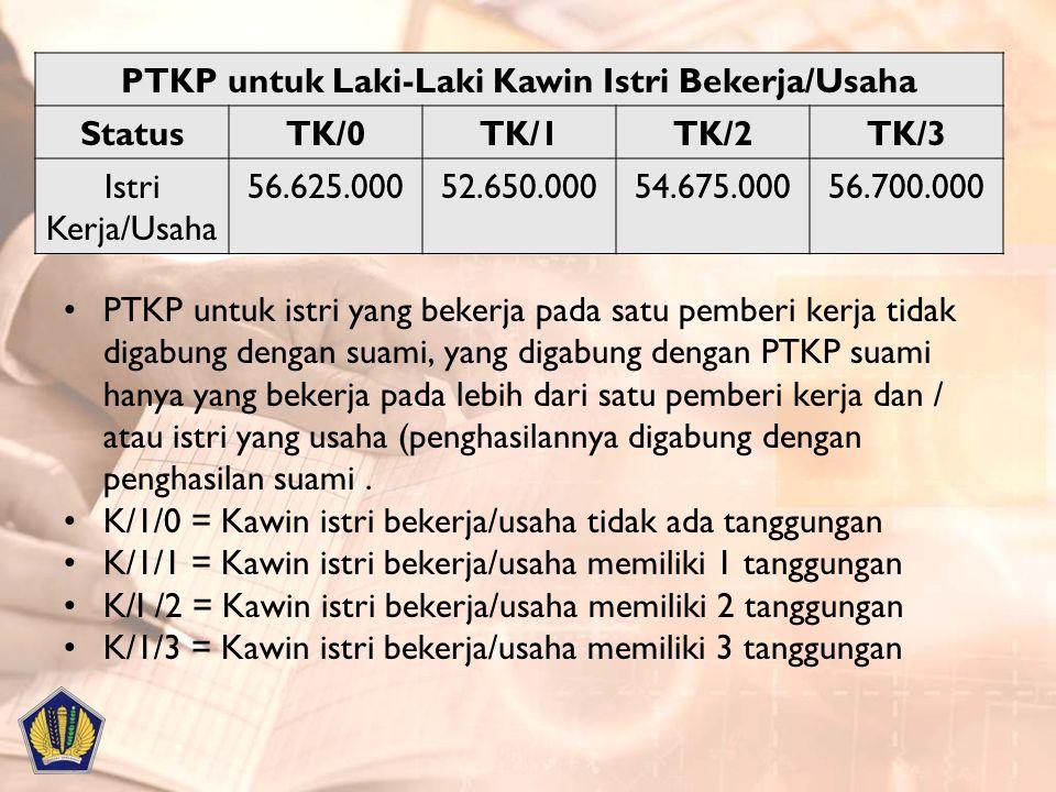 PTKP untuk Laki-Laki Kawin Istri Bekerja/Usaha