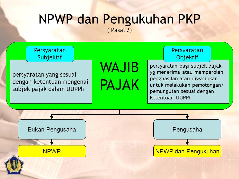 NPWP dan Pengukuhan PKP ( Pasal 2)