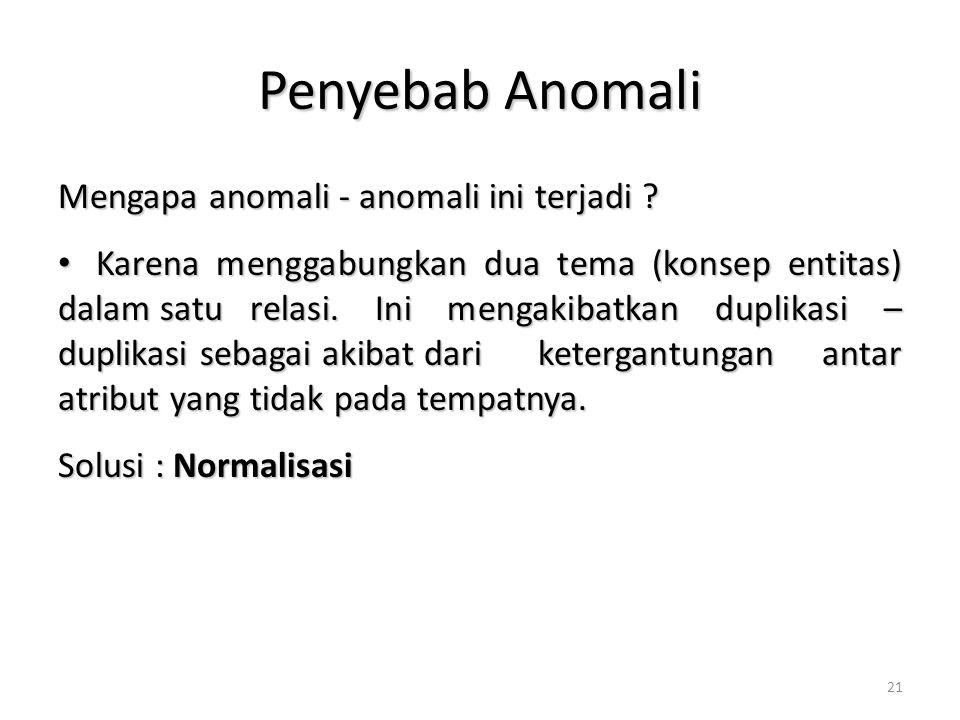 Penyebab Anomali Mengapa anomali - anomali ini terjadi