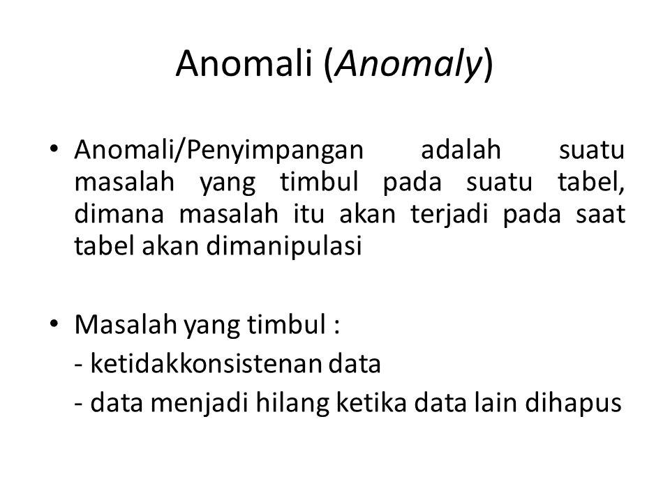 Anomali (Anomaly)