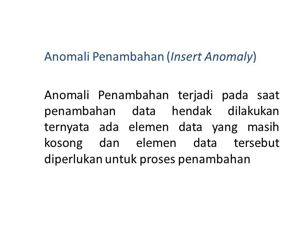 Anomali Penambahan (Insert Anomaly)