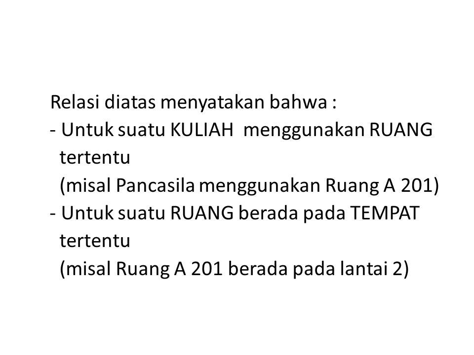 Relasi diatas menyatakan bahwa :