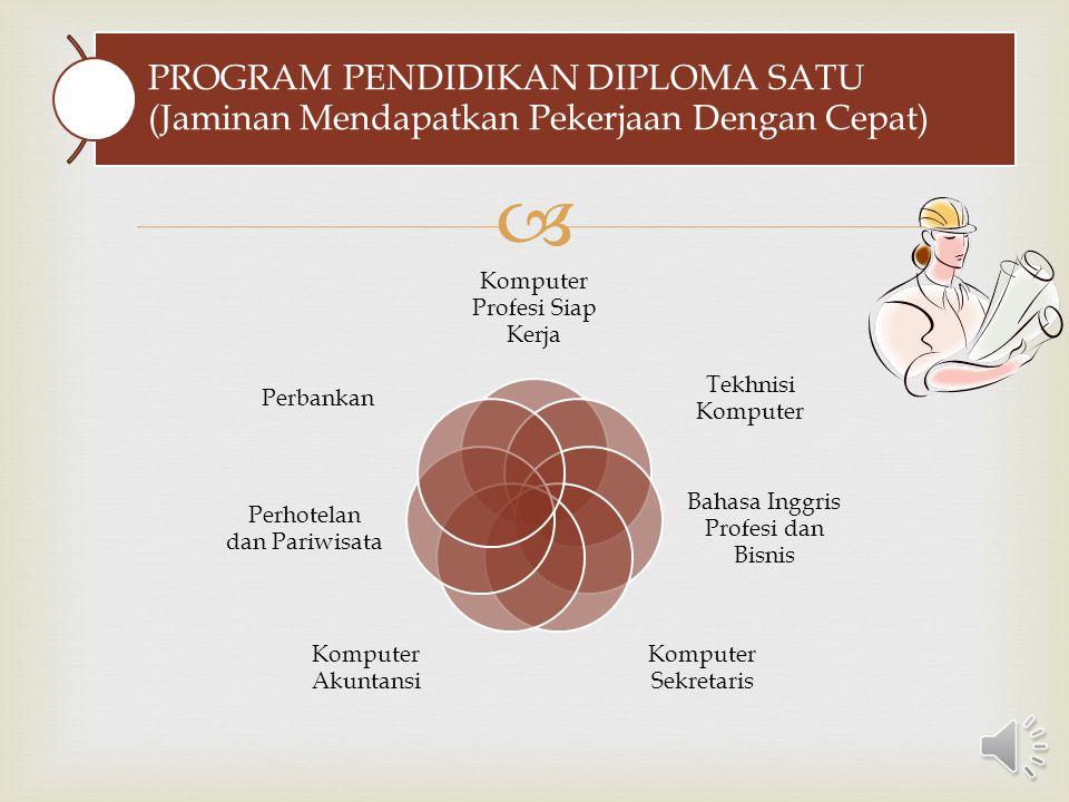 PROGRAM PENDIDIKAN DIPLOMA SATU (Jaminan Mendapatkan Pekerjaan Dengan Cepat)