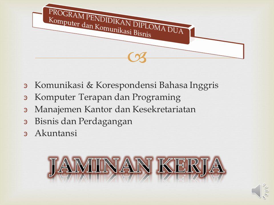 JAMINAN KERJA Komunikasi & Korespondensi Bahasa Inggris