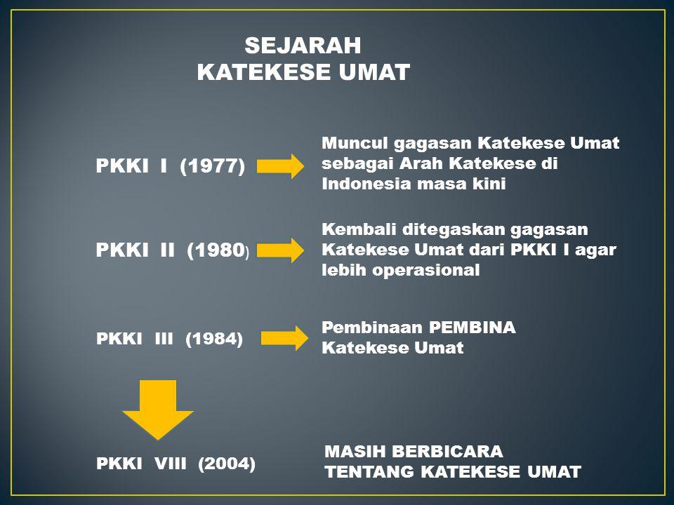 SEJARAH KATEKESE UMAT PKKI I (1977) PKKI II (1980)