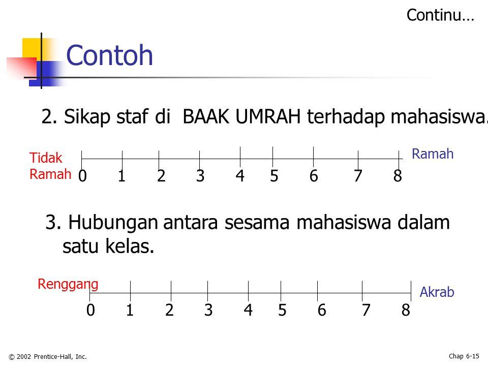 Contoh 2. Sikap staf di BAAK UMRAH terhadap mahasiswa.