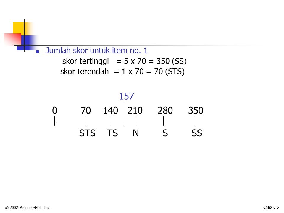 157 0 70 140 210 280 350 STS TS N S SS Jumlah skor untuk item no. 1