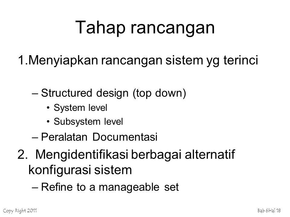 Tahap rancangan 1. Menyiapkan rancangan sistem yg terinci