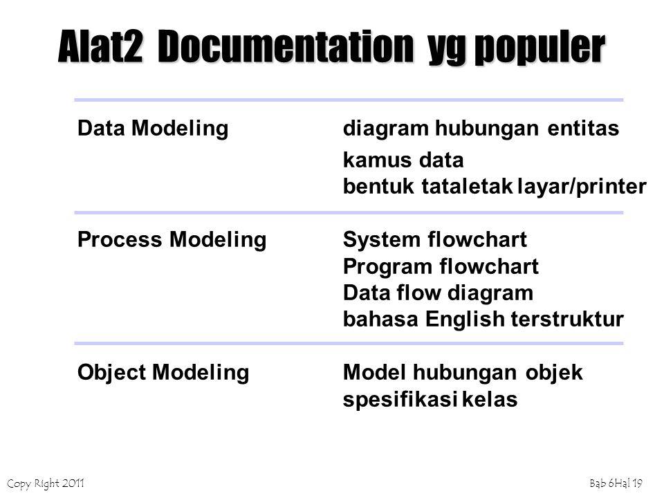 Alat2 Documentation yg populer