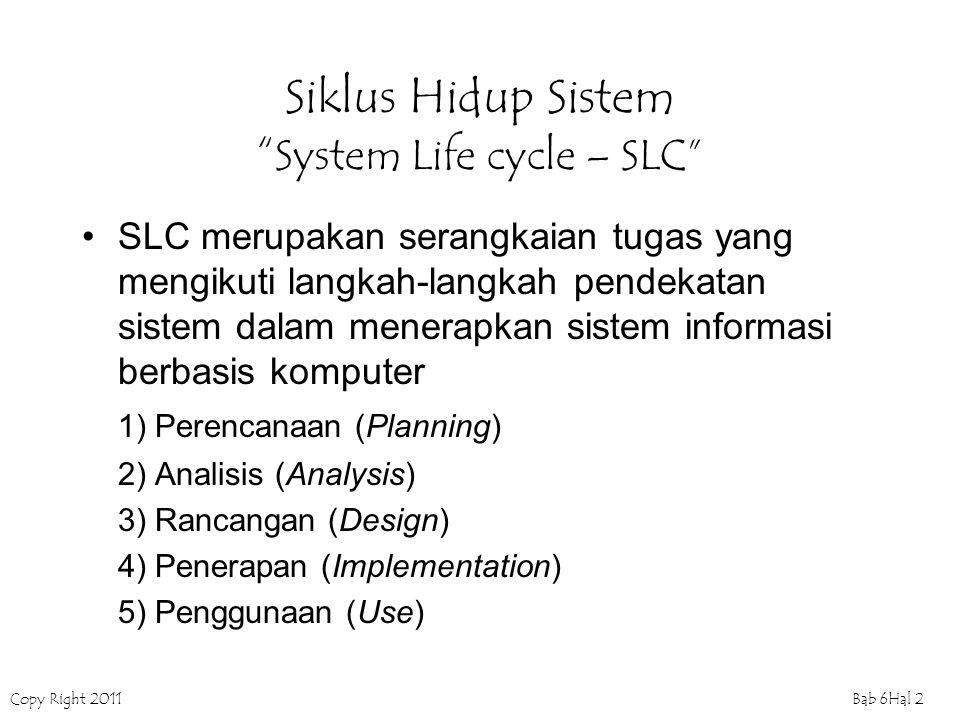 Siklus Hidup Sistem System Life cycle – SLC