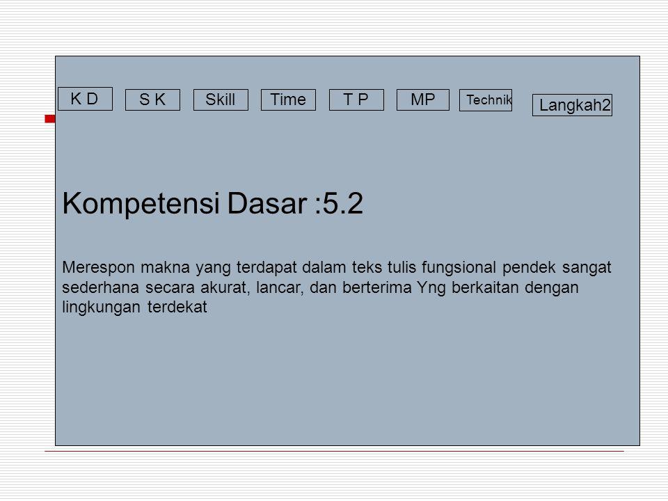 Kompetensi Dasar :5.2 Merespon makna yang terdapat dalam teks tulis fungsional pendek sangat.