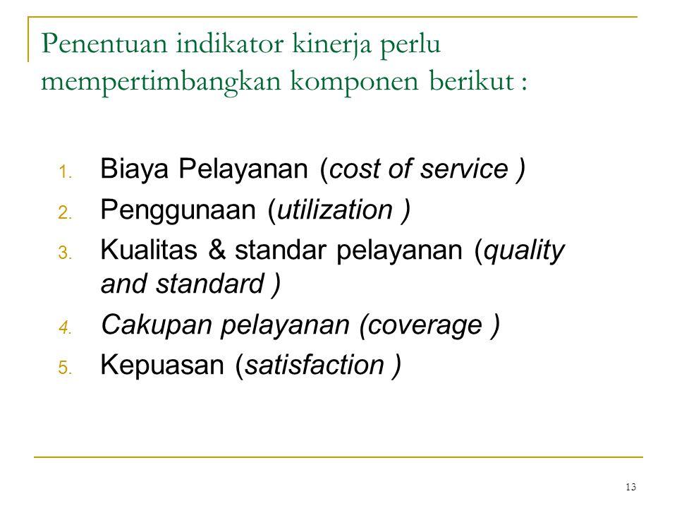 Penentuan indikator kinerja perlu mempertimbangkan komponen berikut :