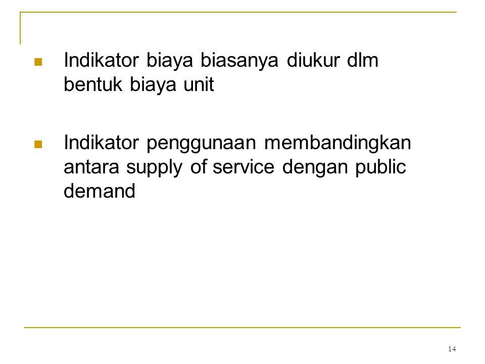 Indikator biaya biasanya diukur dlm bentuk biaya unit