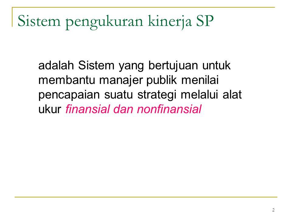 Sistem pengukuran kinerja SP