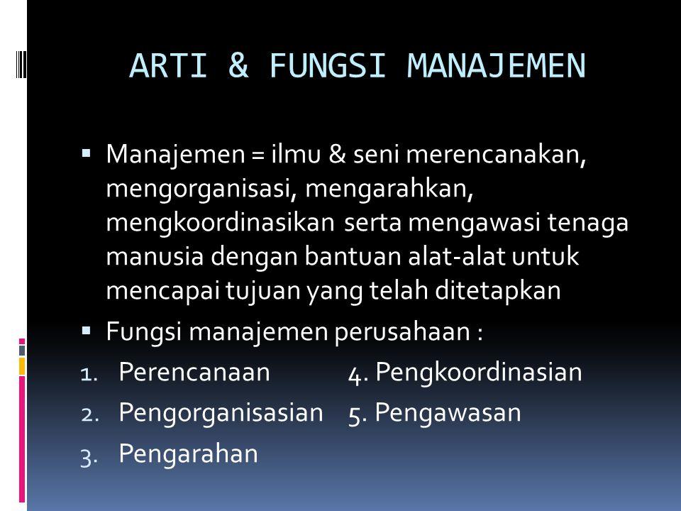 ARTI & FUNGSI MANAJEMEN